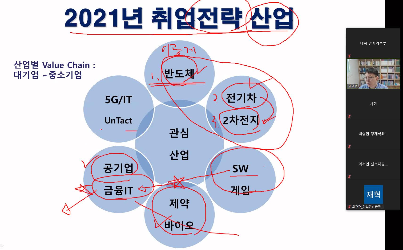 한밭대학교 졸업생 취업사관학교 온라인 직무특강 화면