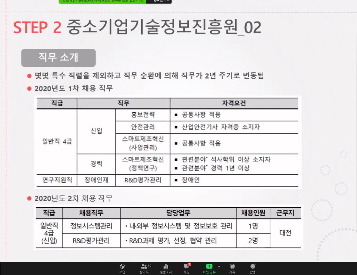 한밭대 취업선배와의 직무멘토링(중소기업기술정보진흥원 사업관리직)
